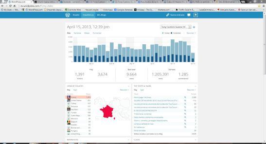 Capture écran stats blog de Tony Cantero pirateado, aparece la foto de Capriles en vez de la bandera de francia que ocupa el primer lugar en la tabla de visitantes del dia. Prueba en imagen